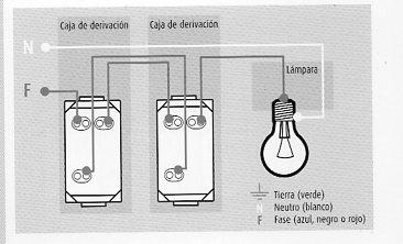 Circuito_924