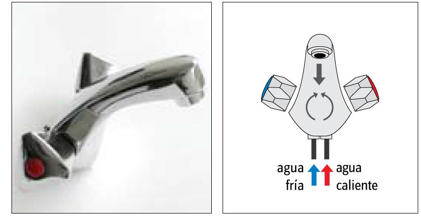 H galo usted mismo c mo instalar una llave de agua for Llaves modernas para lavamanos