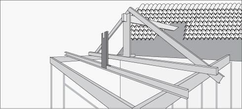 H galo usted mismo c mo construir la ampliaci n de una for Caidas de agua para techos