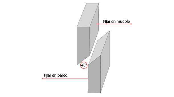 Hágalo Usted Mismo Cómo Colgar Objetos Sobre Muros De Tabique