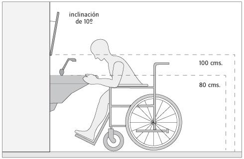 Como adaptar espacios para discapacitados asister for Medidas de banos para discapacitados