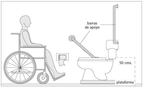 Como adaptar espacios interiores para discapacitados asister for Medidas de banos para discapacitados