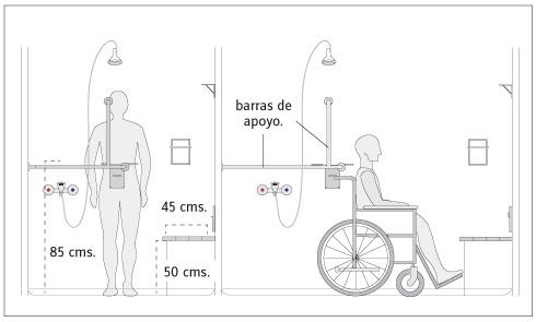 Como adaptar espacios interiores para discapacitados asister for Accesorios para minusvalidos bano