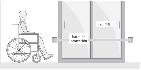 Como adaptar espacios para discapacitados asister - Puerta para discapacitados medidas ...