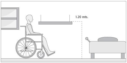 Como adaptar espacios para discapacitados asister for Inodoro para discapacitados medidas