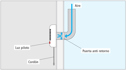 Como funciona un extractor de aire para baño - Laminas de ...