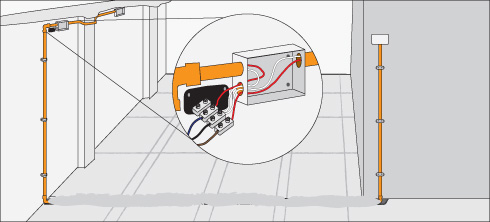H galo usted mismo c mo instalar foco de exterior - Como instalar lamparas led ...