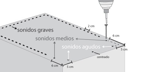 Como hacer un cajon peruano casero