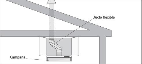 H galo usted mismo c mo instalar una campana en su cocina - Campana extractora sin tubo ...