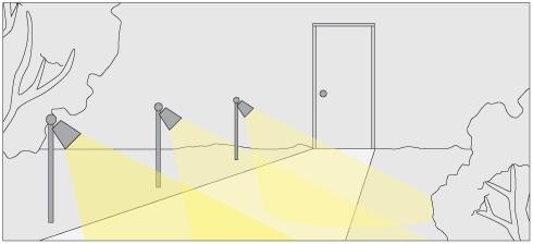 H galo usted mismo c mo instalar luces en el jard n - Instalacion electrica jardin ...