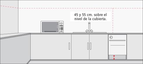 H galo usted mismo c mo instalar muebles de cocina - Altura muebles cocina ...