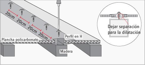 Como colocar perfil h policarbonato