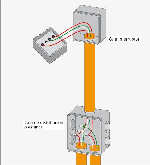 H galo usted mismo c mo instalar luces en el jard n for Caja de distribucion