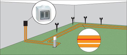 Resultado de imagen para Colocando la caja de conexiones luces led
