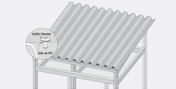 H galo usted mismo c mo mantener techos y canaletas for Como poner chirok en el techo