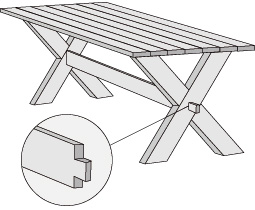 Como hacer una mesa de madera paso a paso taringa - Como construir una mesa ...
