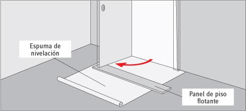 H galo usted mismo c mo instalar un piso de madera - Como se pone tarima flotante ...