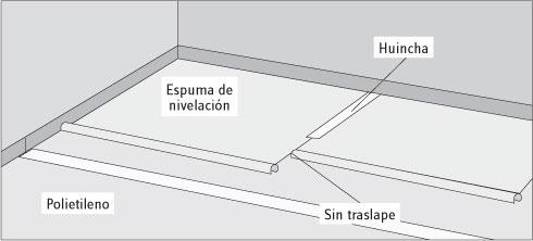 H galo usted mismo c mo instalar un piso de madera for Como hacer un piso de cemento paso a paso