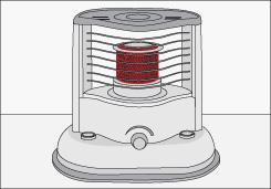 H galo usted mismo c mo usar y cuidar una estufa a for Cambiar mecha de estufa a parafina